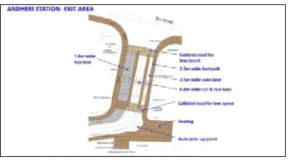 Andheri station precinct plan work started to decongest station area 1